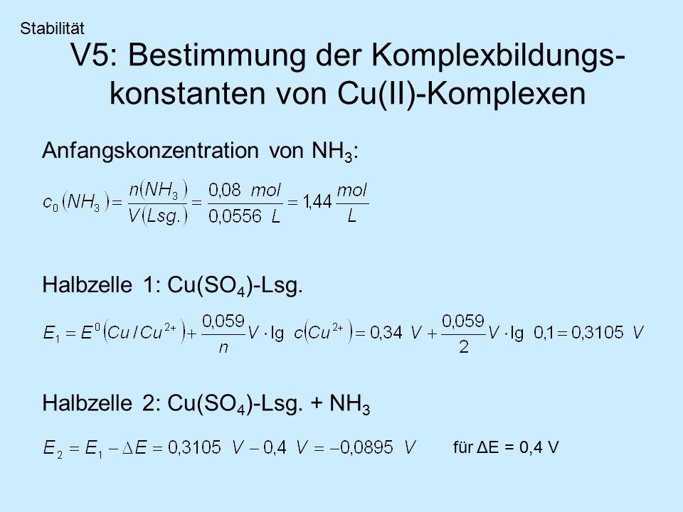 V5: Bestimmung der Komplexbildungs-konstanten von Cu(II)-Komplexen