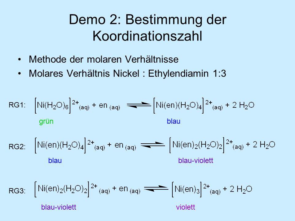Demo 2: Bestimmung der Koordinationszahl