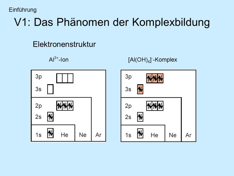 V1: Das Phänomen der Komplexbildung