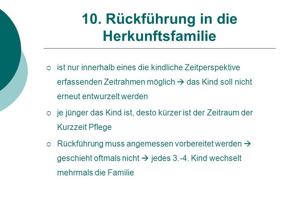 10. Rückführung in die Herkunftsfamilie