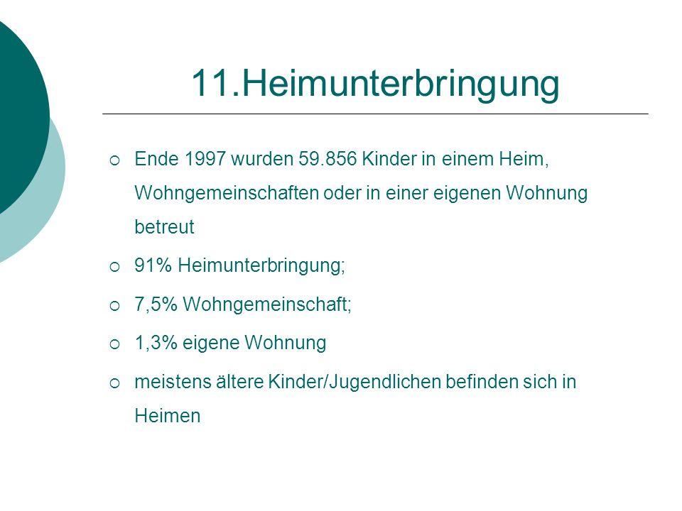 11.Heimunterbringung Ende 1997 wurden 59.856 Kinder in einem Heim, Wohngemeinschaften oder in einer eigenen Wohnung betreut.