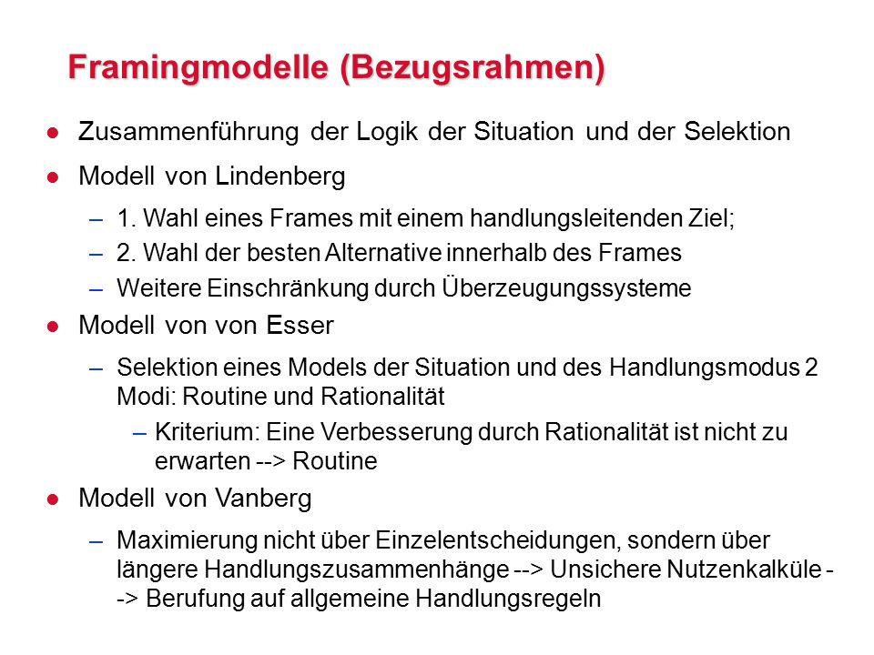 Framingmodelle (Bezugsrahmen)