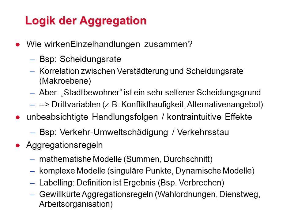 Logik der Aggregation Wie wirkenEinzelhandlungen zusammen