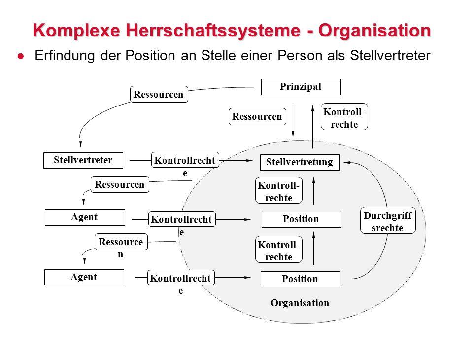 Komplexe Herrschaftssysteme - Organisation