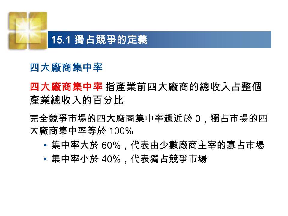 四大廠商集中率 指產業前四大廠商的總收入占整個產業總收入的百分比