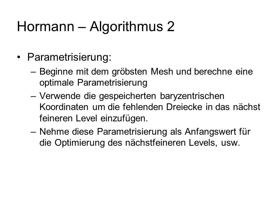 Hormann – Algorithmus 2 Parametrisierung: