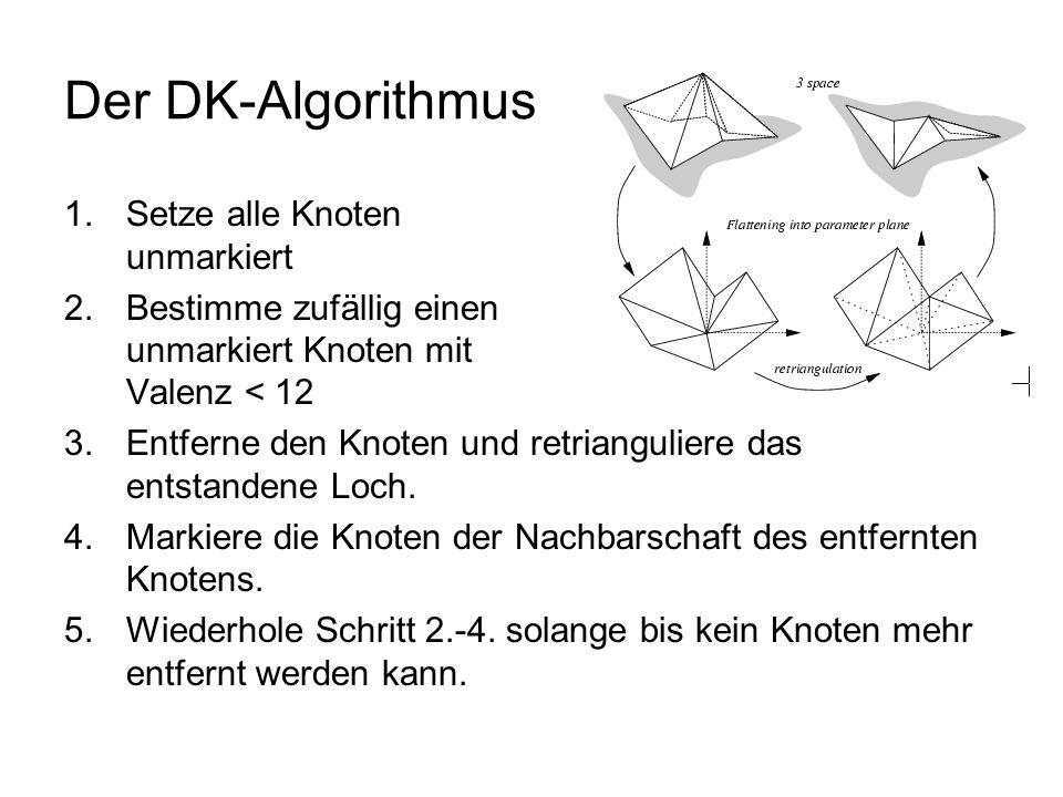 Der DK-Algorithmus Setze alle Knoten unmarkiert