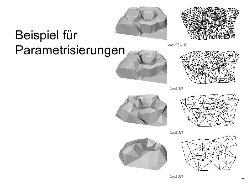 Beispiel für Parametrisierungen