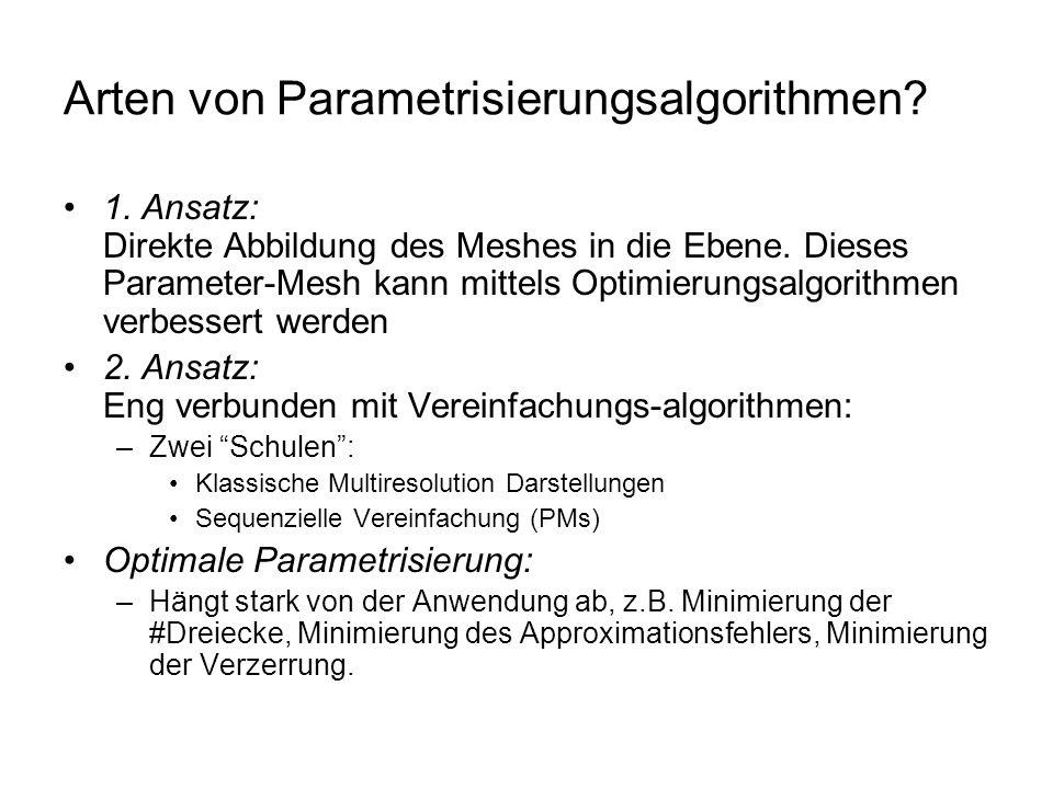 Arten von Parametrisierungsalgorithmen