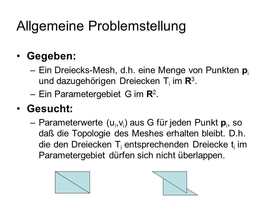 Allgemeine Problemstellung