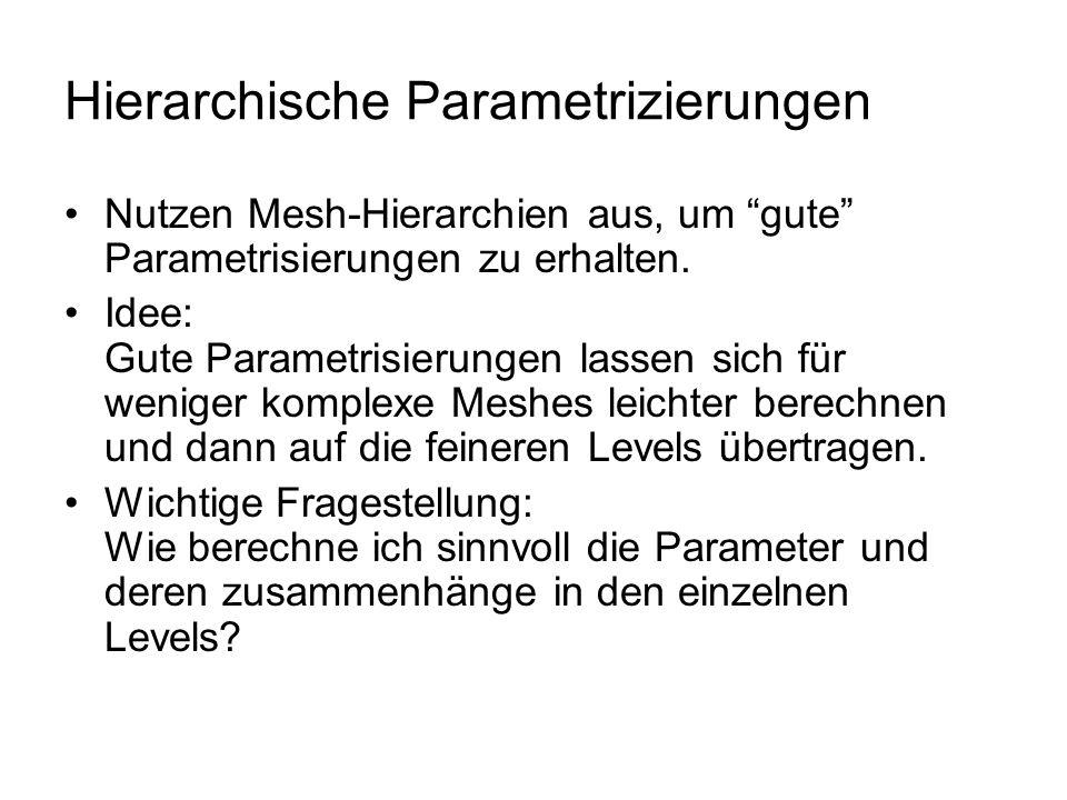 Hierarchische Parametrizierungen