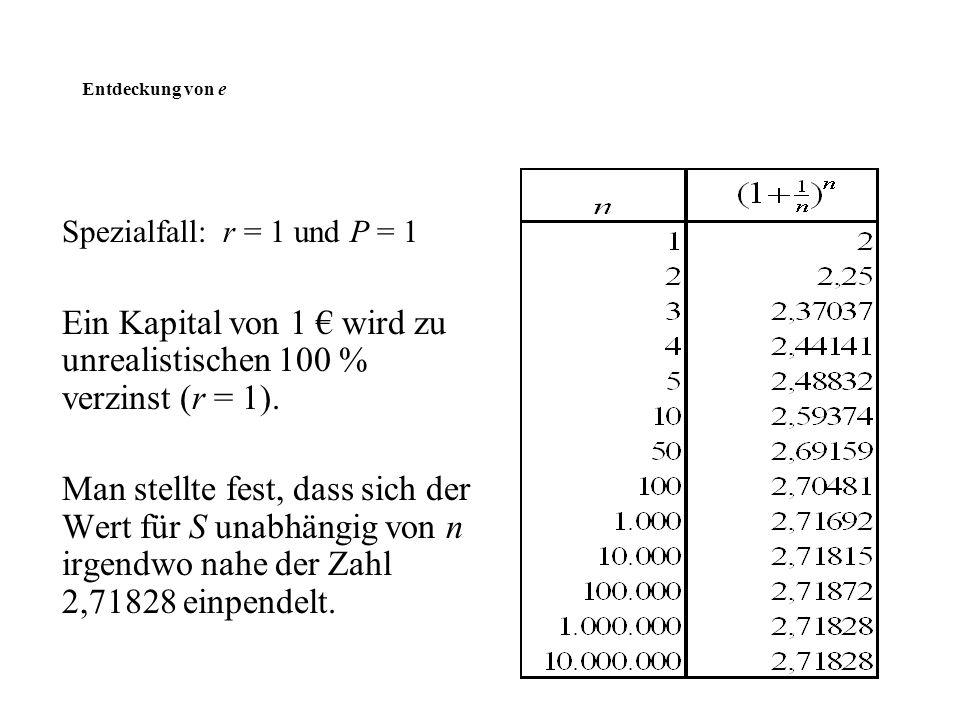Ein Kapital von 1 € wird zu unrealistischen 100 % verzinst (r = 1).