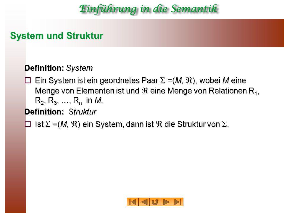 System und Struktur Definition: System