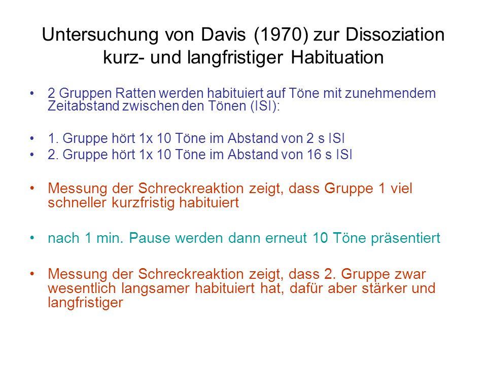 Untersuchung von Davis (1970) zur Dissoziation kurz- und langfristiger Habituation
