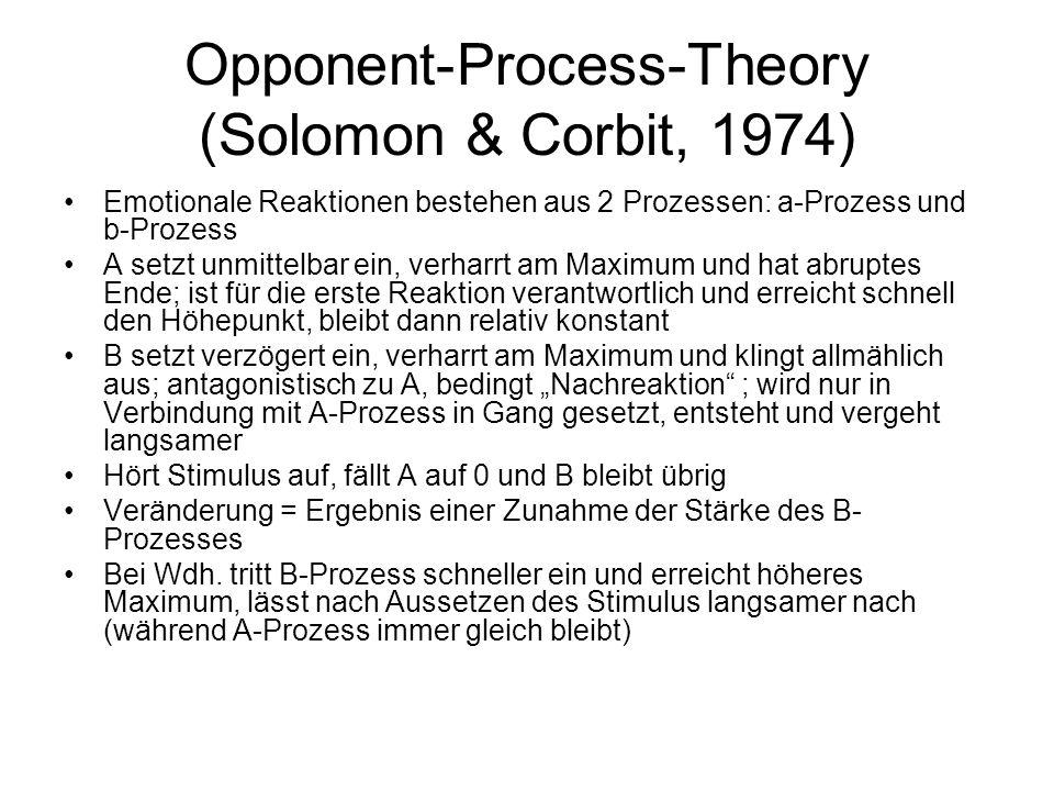 Opponent-Process-Theory (Solomon & Corbit, 1974)