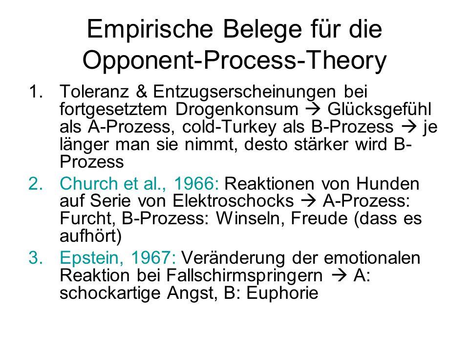 Empirische Belege für die Opponent-Process-Theory