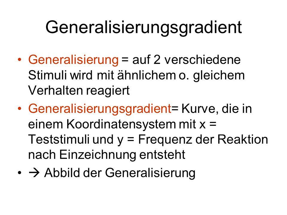Generalisierungsgradient