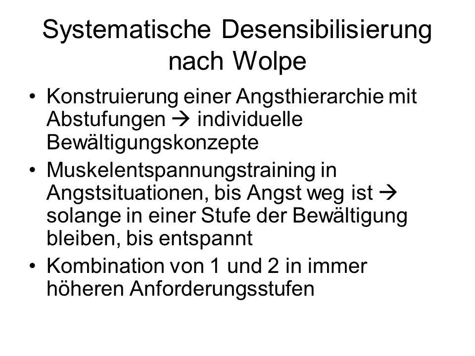 Systematische Desensibilisierung nach Wolpe