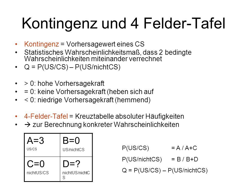Kontingenz und 4 Felder-Tafel