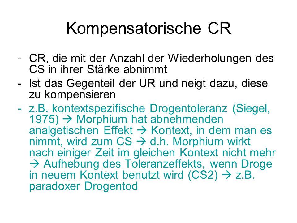 Kompensatorische CR CR, die mit der Anzahl der Wiederholungen des CS in ihrer Stärke abnimmt.