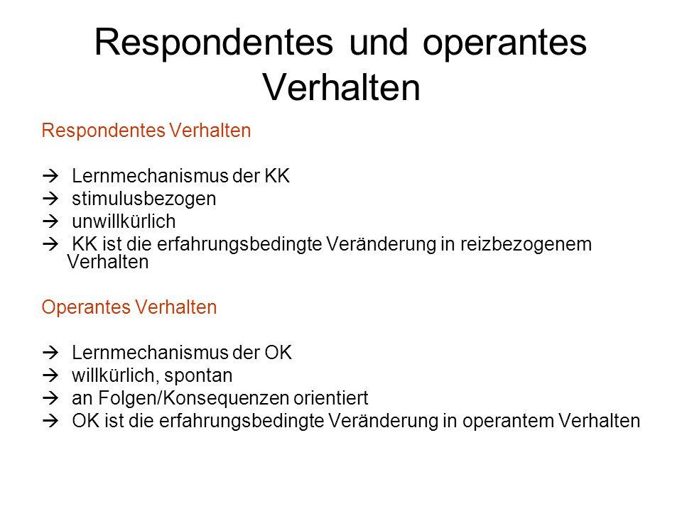 Respondentes und operantes Verhalten