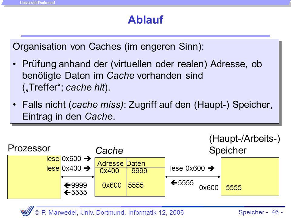 Ablauf Organisation von Caches (im engeren Sinn):