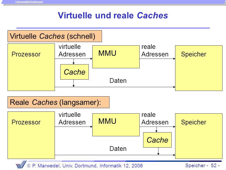Virtuelle und reale Caches