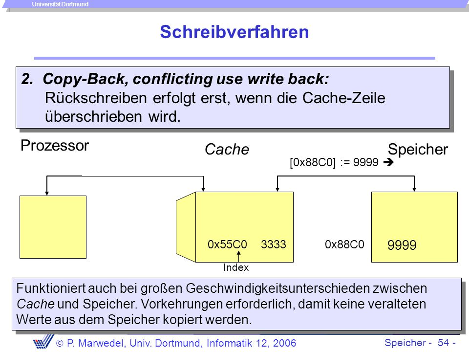 Schreibverfahren 2. Copy-Back, conflicting use write back: Rückschreiben erfolgt erst, wenn die Cache-Zeile überschrieben wird.