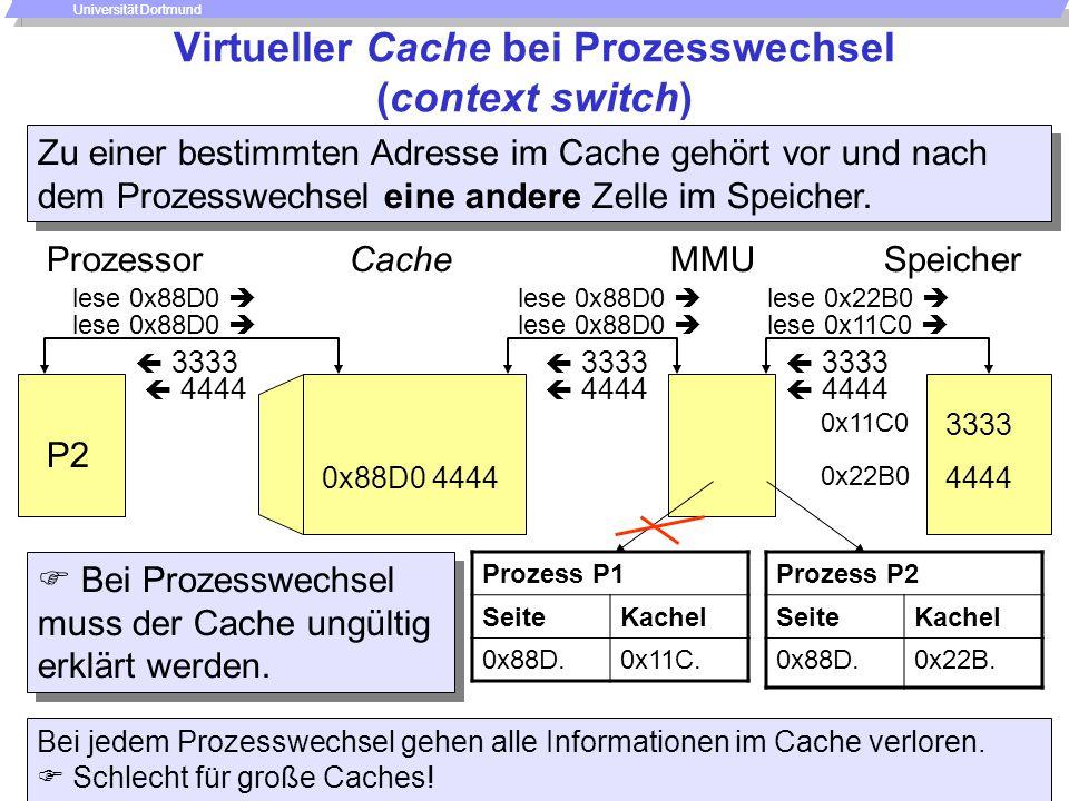 Virtueller Cache bei Prozesswechsel (context switch)