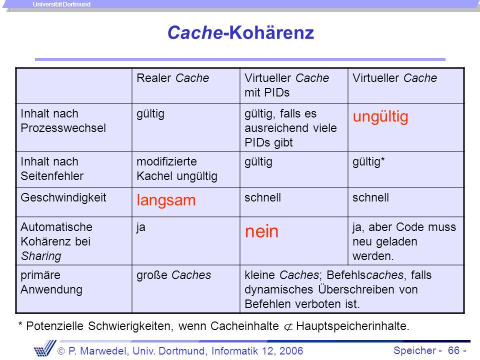 Cache-Kohärenz nein ungültig langsam Realer Cache
