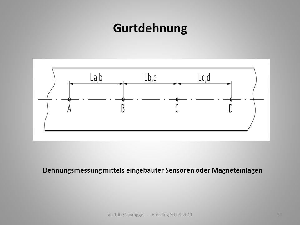 Gurtdehnung Dehnungsmessung mittels eingebauter Sensoren oder Magneteinlagen. go 100 % wanggo - Eferding 30.09.2011.