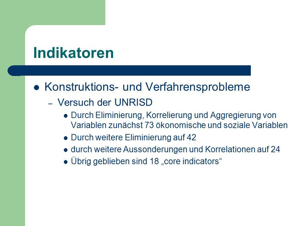 Indikatoren Konstruktions- und Verfahrensprobleme Versuch der UNRISD