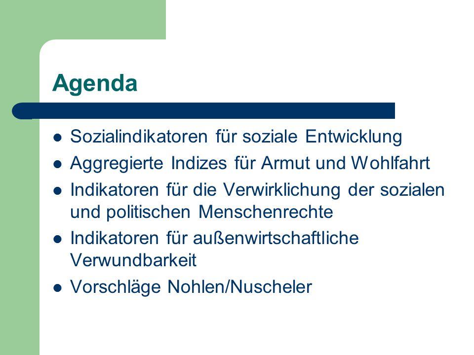 Agenda Sozialindikatoren für soziale Entwicklung
