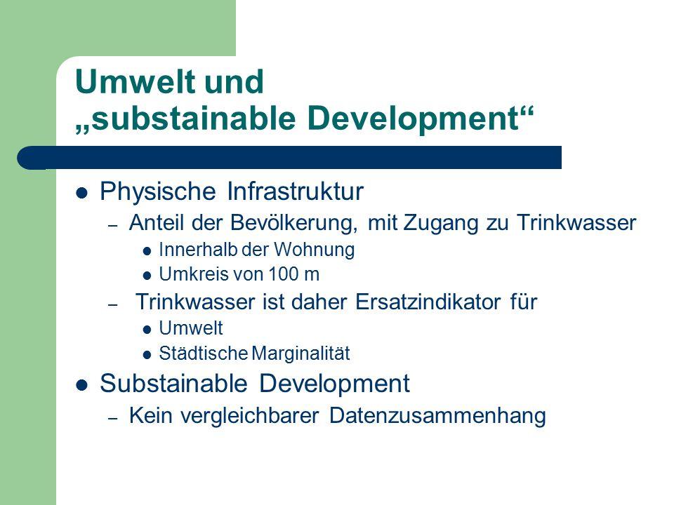 """Umwelt und """"substainable Development"""