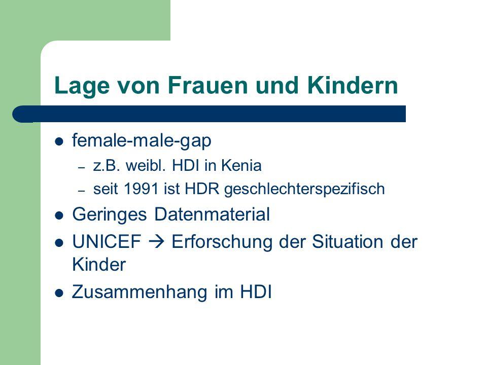Lage von Frauen und Kindern