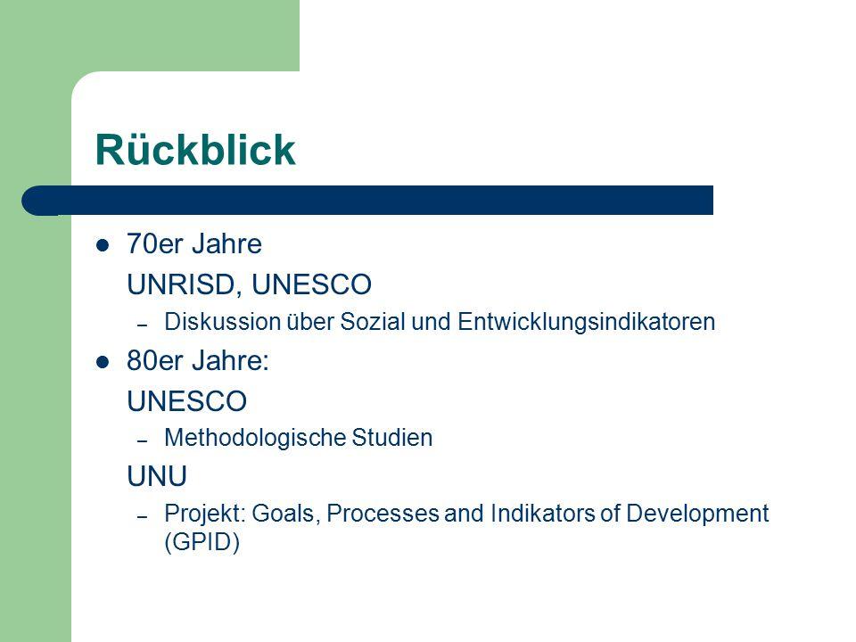 Rückblick 70er Jahre UNRISD, UNESCO 80er Jahre: UNESCO UNU