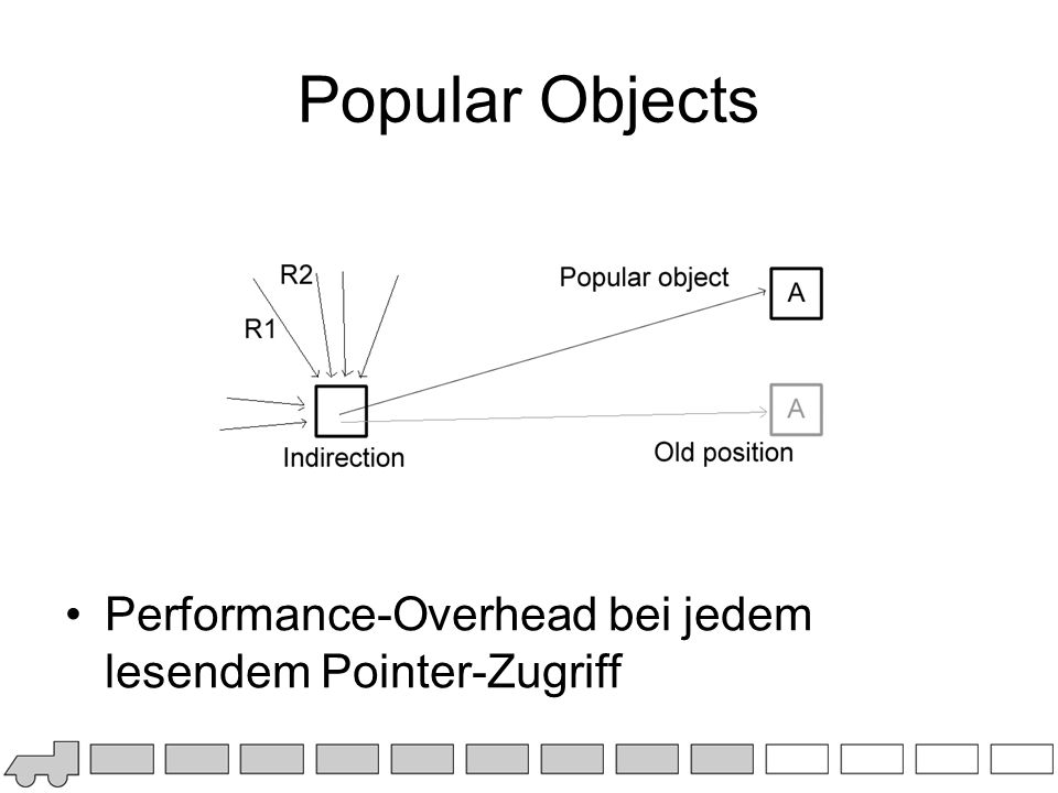 Popular Objects Performance-Overhead bei jedem lesendem Pointer-Zugriff