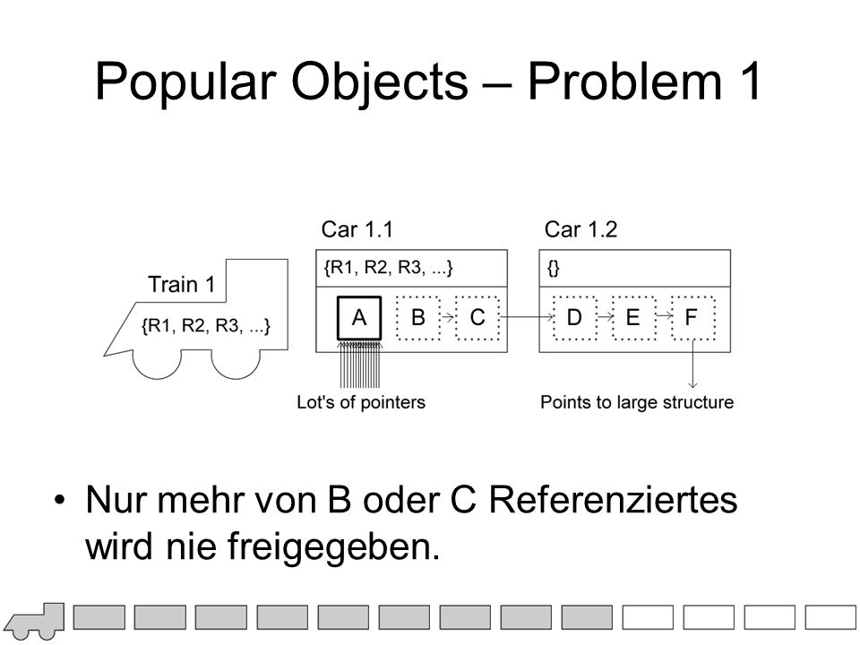Popular Objects – Problem 1