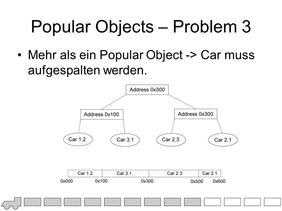 Popular Objects – Problem 3