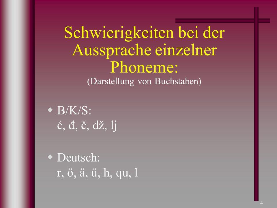 Schwierigkeiten bei der Aussprache einzelner Phoneme: (Darstellung von Buchstaben)