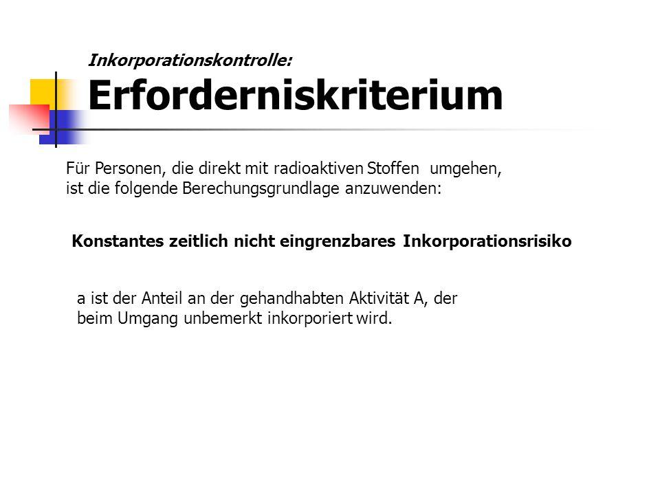 Inkorporationskontrolle: Erforderniskriterium