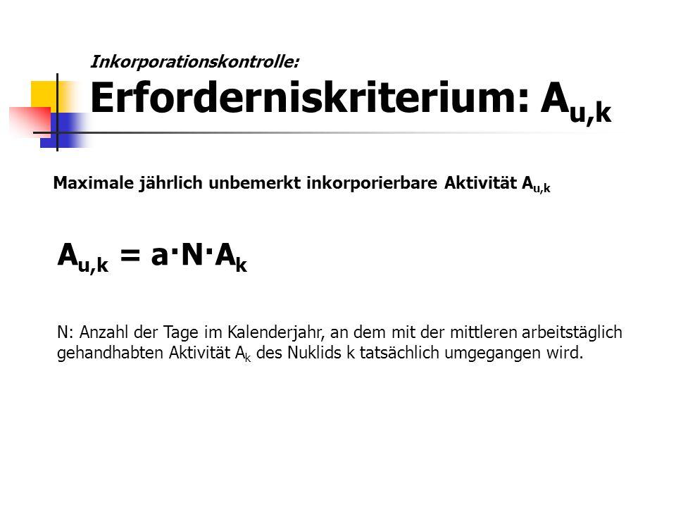 Au,k = a·N·Ak Inkorporationskontrolle: Erforderniskriterium: Au,k