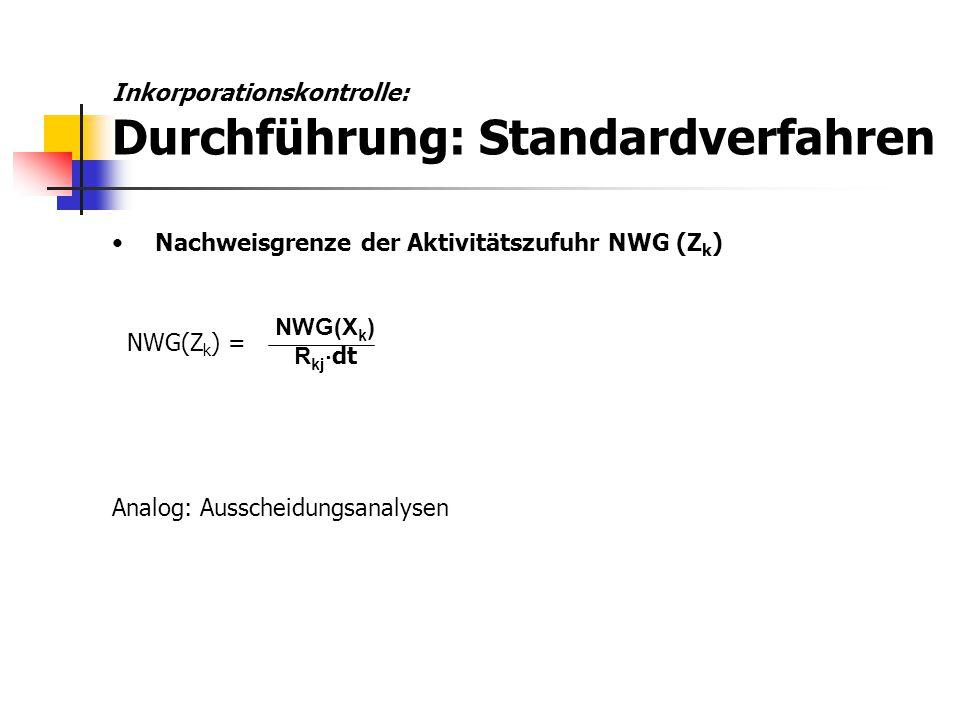 Inkorporationskontrolle: Durchführung: Standardverfahren