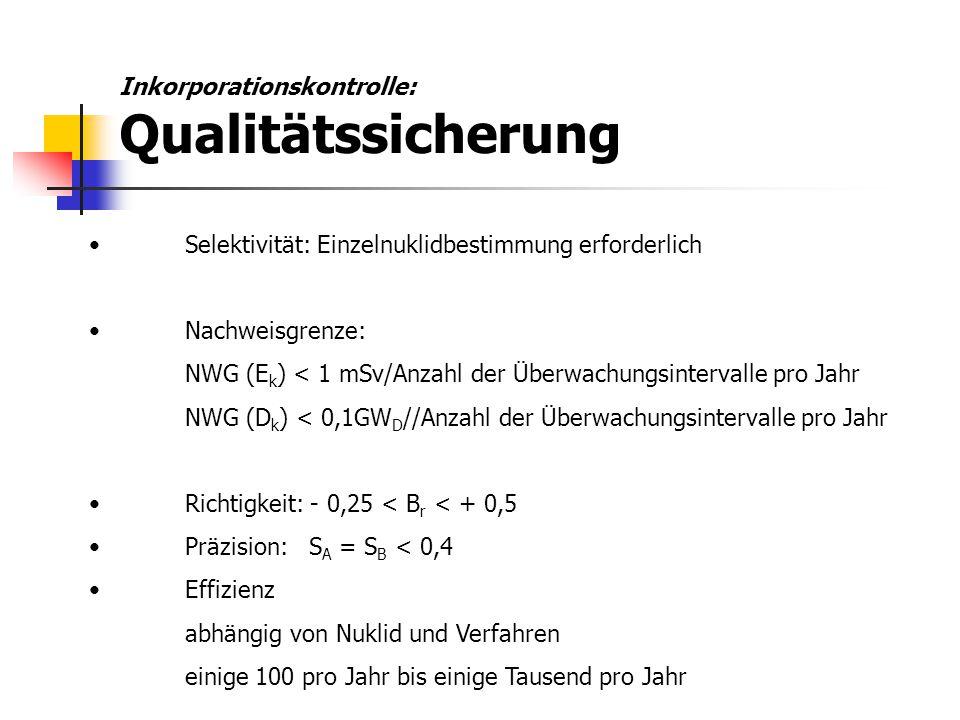 Inkorporationskontrolle: Qualitätssicherung