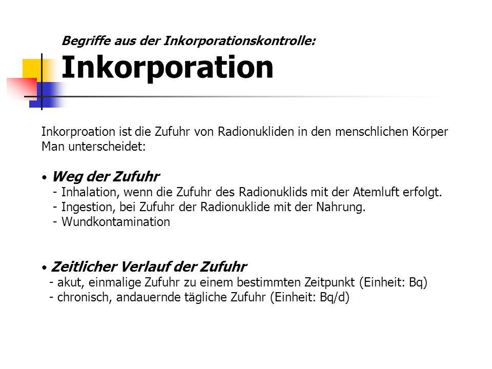 Begriffe aus der Inkorporationskontrolle: Inkorporation