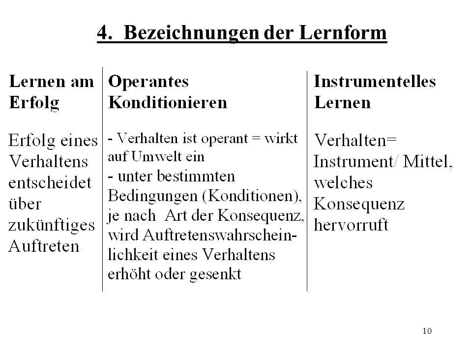 4. Bezeichnungen der Lernform