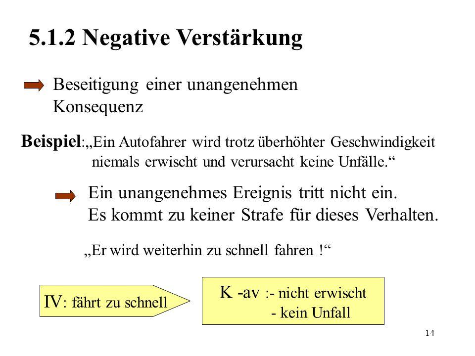5.1.2 Negative Verstärkung Beseitigung einer unangenehmen Konsequenz