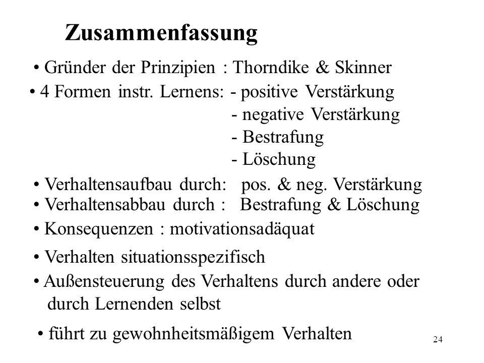Zusammenfassung • Gründer der Prinzipien : Thorndike & Skinner