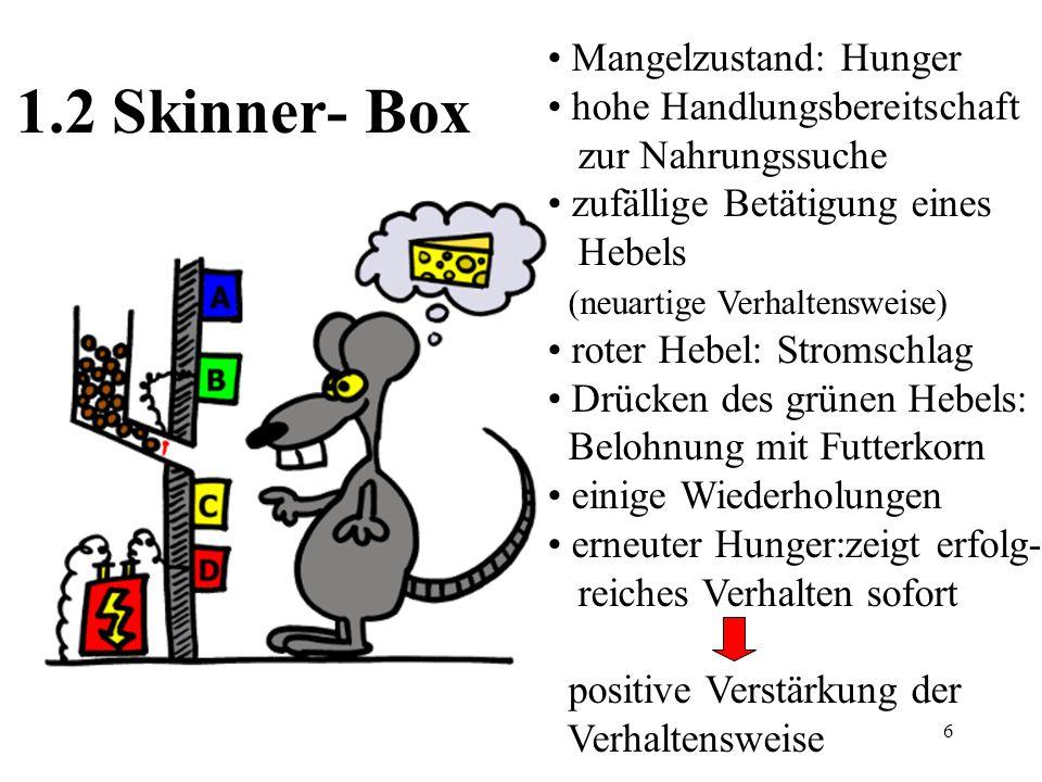 1.2 Skinner- Box • Mangelzustand: Hunger • hohe Handlungsbereitschaft