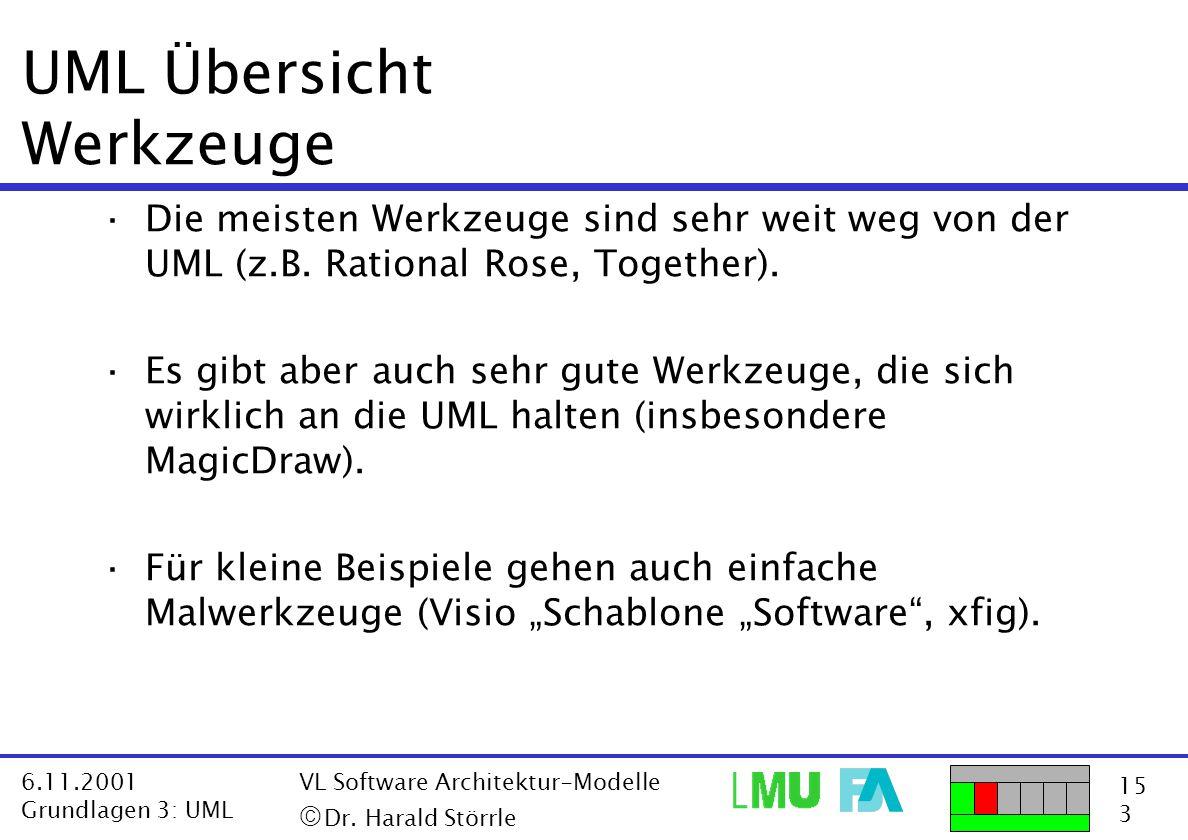 UML Übersicht Werkzeuge